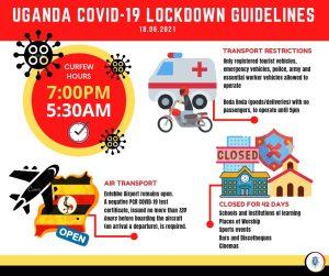 2. Lockdown Regelungen